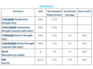 Yellow Veins sandstone test report 2012